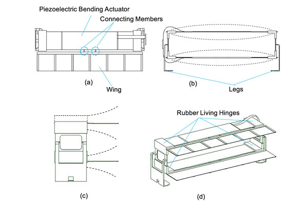Fig. 1. Structure of the biomimetic fan (a) top view (b) front view (c) side view and (d) isometric view